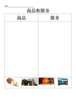 Social Studies- Goods and Services in Chinese Picture Sort