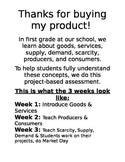 Social Studies Goods/Services Project Based Learning Project