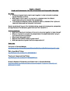 Social Studies Government Grade 5