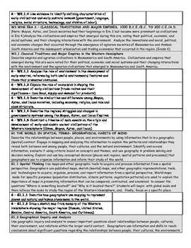 Social Studies Grade 6 GLCE Checklist (Michigan)