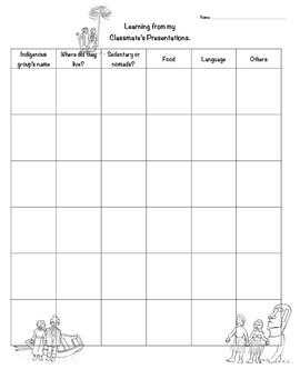 Social Studies - Chilean Indigenous Groups - Presentation Worksheet