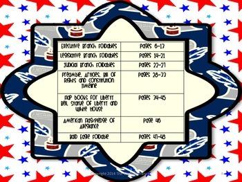 Social Studies Interactive Notebook: American Government & Symbols