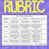 Social Studies Interactive Notebook Rubric and Grade Recor