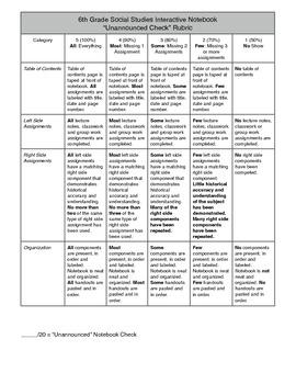 Social Studies Interactive Student Notebook Rubric