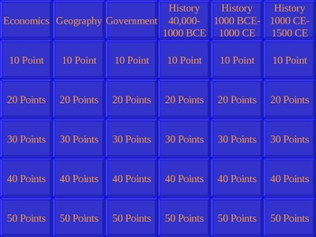 Social Studies Jeopardy