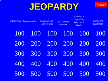Social Studies Jeopardy SS5H1, H2, H3
