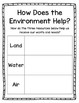 Social Studies Journal Bundle - Citizenship, Wants/Needs, Alike/Different, Maps