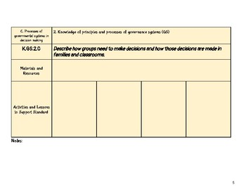 Social Studies: Kindergarten Missouri Learning Standards Checklist of Skills