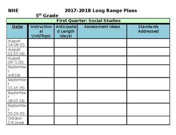 Social Studies LRP Template for 2017-2018