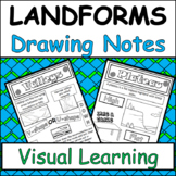 Geography: Landforms Doodle Notes