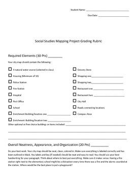 Social Studies Mapping project Guidelines and Rubric