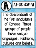 Social Studies Posters: History Focus