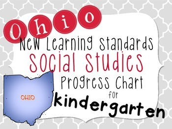Social Studies Progress Chart for Kindergarten {Ohio Standards}
