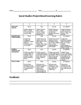 Social Studies Project Based Learning Rubric