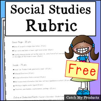 Social Studies Project Rubric