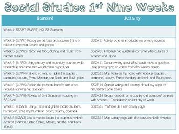 2nd Grade Social Studies Reading Wonders Aligned Activities- 1st Nine Weeks
