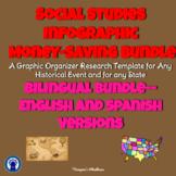 Social Studies Research Infographic Graphic Organizers Bilingual Bundle