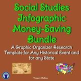 Social Studies Research Infographic Templates Graphic Organizers Bundle