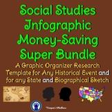 Social Studies Research Infographic Templates Graphic Organizers Super Bundle