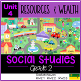 Social Studies Resources and Wealth