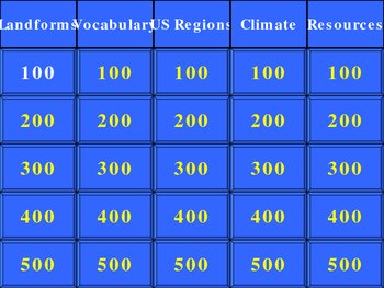 Social Studies Review Jeopardy Game- Landforms and Regions