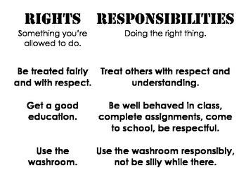 Social Studies- Rights & Responsibilities