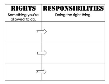 Social Studies- Rights & Responsibilities