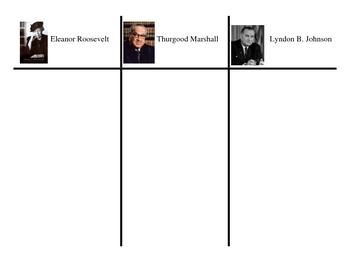 Social Studies: Roosevelt, Marshall, and Johnson Fact Sort