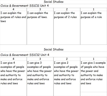 Social Studies Rubrics and Goals for Our Community and Beyond 1st gr
