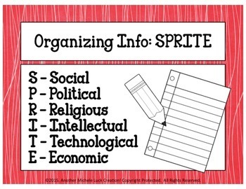 Social Studies SPRITE Poster Set for AP, US, Geography, World History