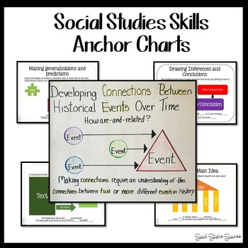 Social Studies Anchor Charts