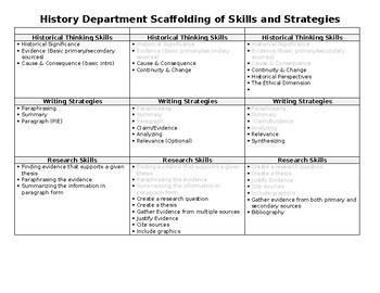 Social Studies Skills Vertical Alignment