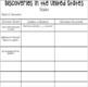 Social Studies Snapshots! A Google Classroom or Print SS/ELA/Tech Project.