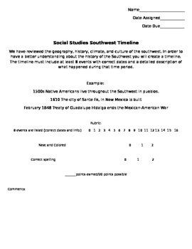 Social Studies Southwest Timeline