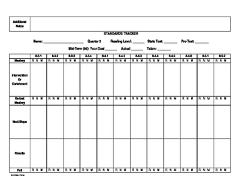 Social Studies Standards Tracker