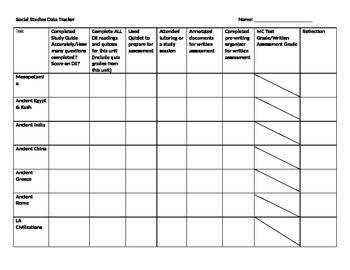 Social Studies Student Data Tracker