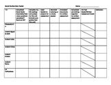 Social Studies Student Data Tracker