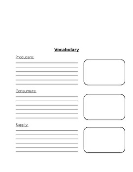 Social Studies Supply/Demand Lesson Plan, Vocab Sheet and Assessment with Key