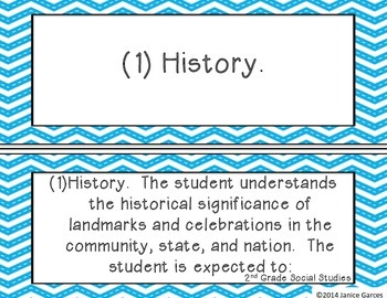 Social Studies TEKS with I Can Statements