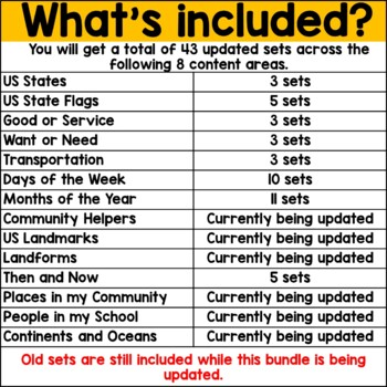 Social Studies Task Box Activities for Special Education