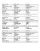 Social Studies Terminology Middle School Review