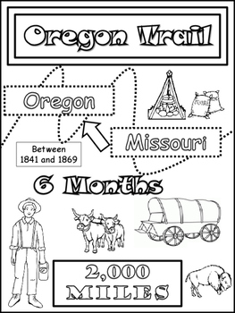 social studies the oregon trail doodle notes by meaningful teaching. Black Bedroom Furniture Sets. Home Design Ideas