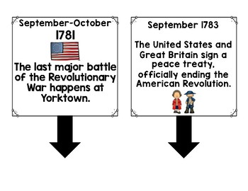 Social Studies Timeline (Age of Exploration to Pre Civil War)