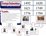 Social Studies Timeline in Spanish