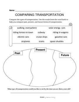 Social Studies: Transportation Comparing  the Past and Present