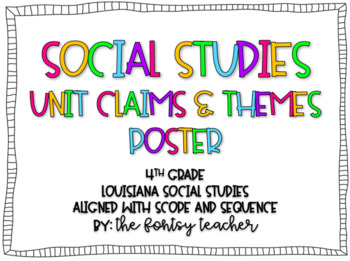 Social Studies Unit Claims & Themes Poster
