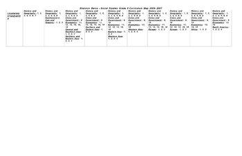 Social Studies Unit Curriculum Map