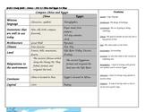 Social Studies VA SOL 2.1, 2.4 China and Regions