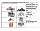 Social Studies VA SOL 2.3, 2.10 Community and Citizenship