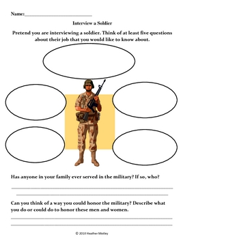 Social Studies: Veterans Day and Memorial Day
